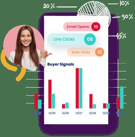 Buyer-Signals