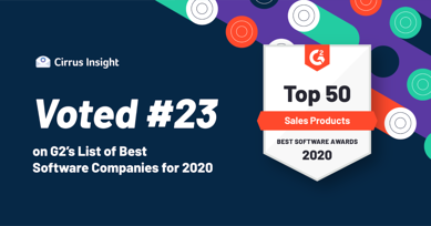 Cirrus Insight Ranked in Top 25 of G2's Top Sales Products for 2020