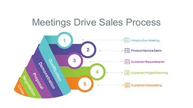 ZynBit for Salesforce Introduces Sales Process Analytics with ZynCal