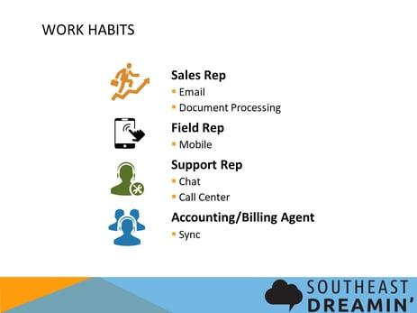 Salesforce user work habits