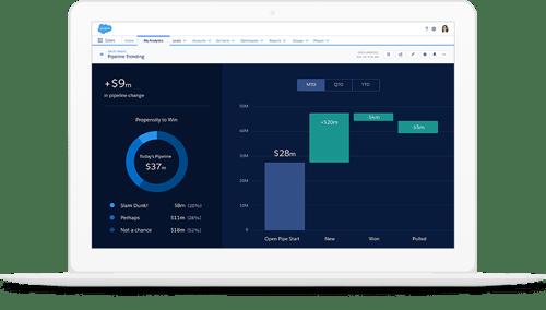 einstein-analytics-dashboard