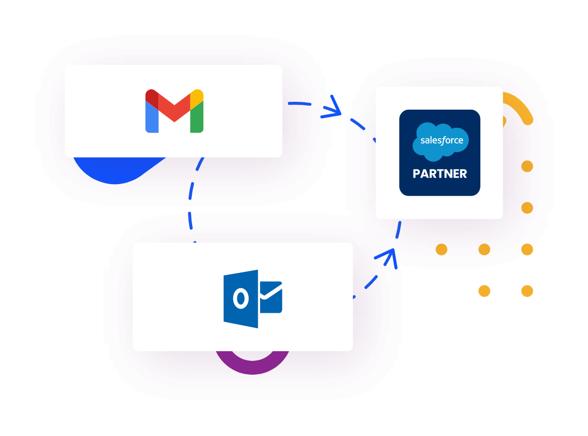 Cirrus-Insight-Salesforce-Gmail-Outlook-Integrations