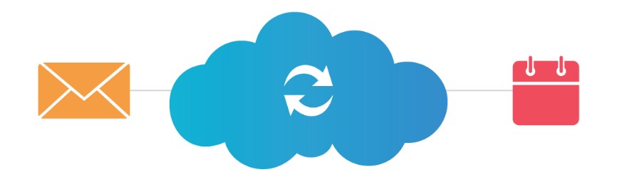 salesforce-outlook-integration-email-cal-sync