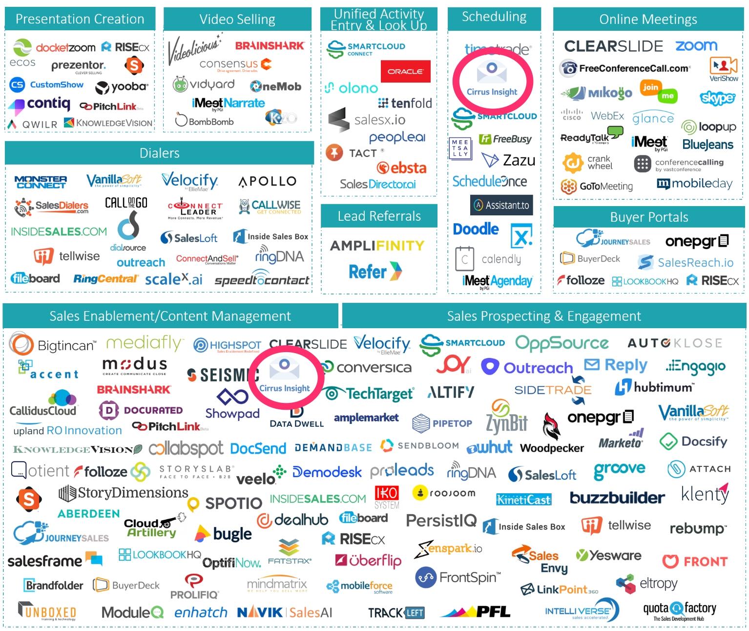 2019 salestech landscape