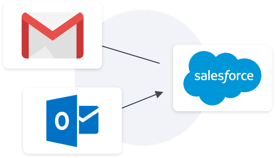 How Cirrus Insight Helps You Accelerate Every Stage of the Sales Process - Salesforce Automation