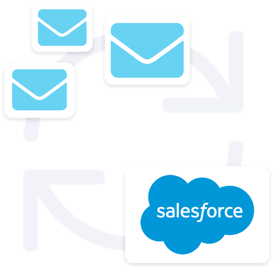 How Cirrus Insight Helps You Accelerate Every Stage of the Sales Process - Salesforce Sync