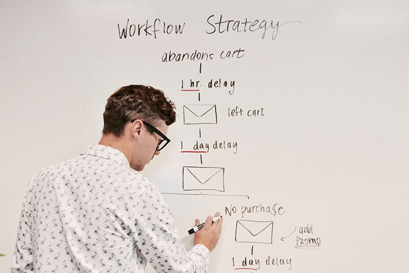 sales-intelligence-tools--sales-strategy